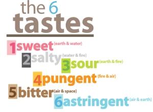 six_tastes